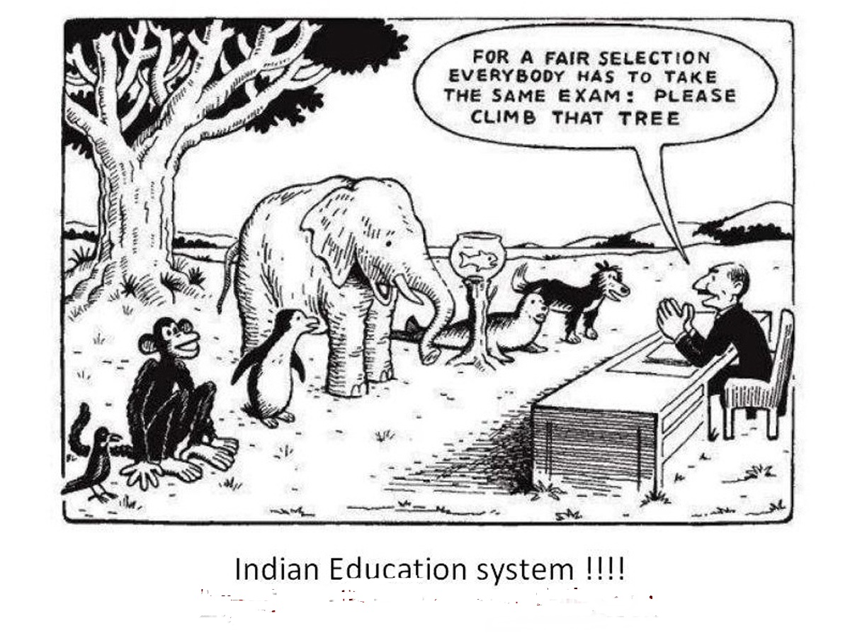 The Indian Education System explained